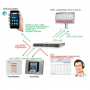 фото.2 Сервер PowerManage|Сервер PowerManage для организации ПЦН с передачей  по каналам GPRS / WAN