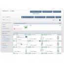 фото.5 Сервер PowerManage|Сервер PowerManage для организации ПЦН с передачей  по каналам GPRS / WAN