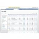 фото.7 Сервер PowerManage|Сервер PowerManage для организации ПЦН с передачей  по каналам GPRS / WAN