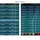 фото.7 Приложение Visonic2Go|Бесплатное приложение для управления системой охраны через Интернет